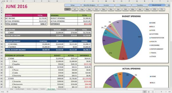 Monthly Expenses Template For Small Business