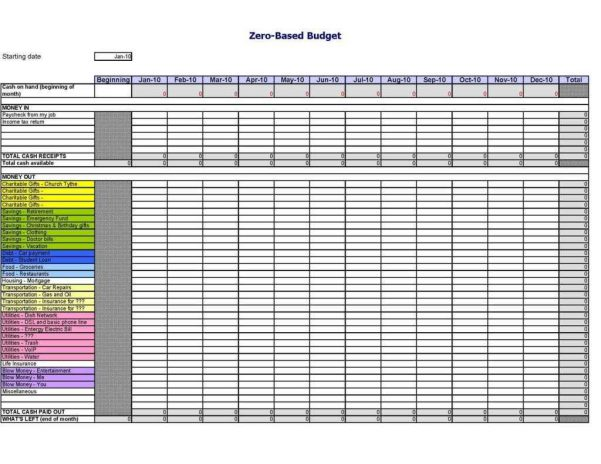 Personal Budget Spreadsheet Excel