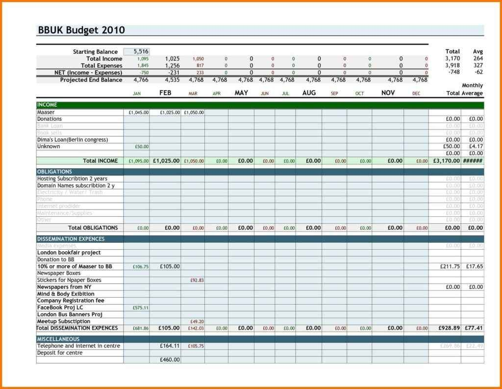 personal budget spreadsheet template spreadsheet templates