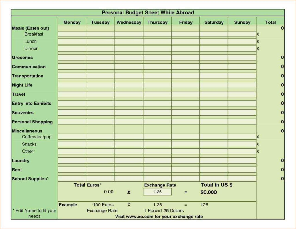 Sample personal budget spreadsheet budget spreadsheet for Personnel budget template