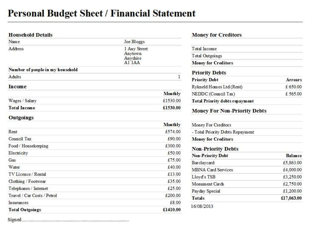 financial budget spreadsheet template spreadsheet templates for business budget spreadsheet. Black Bedroom Furniture Sets. Home Design Ideas