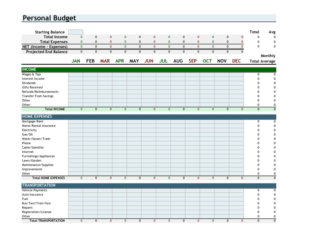 Financial Statement Template Free Novaondafm - Personal finance excel template