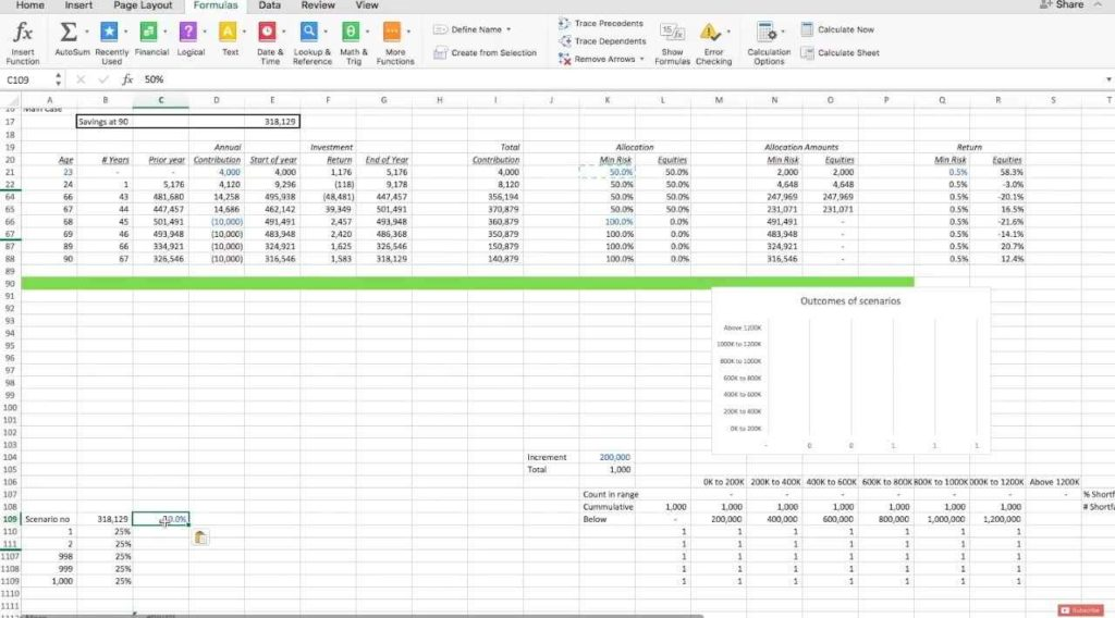 Financial planning spreadsheet for startups