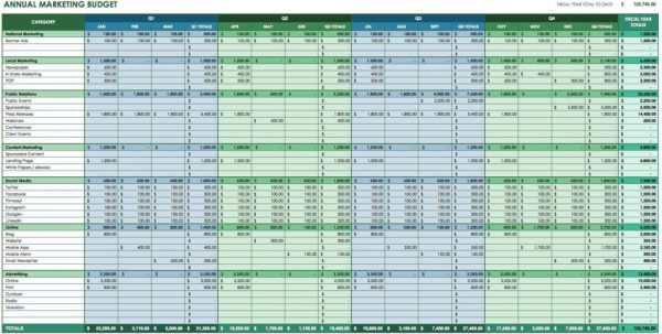 Product Cost Analysis Template Excel