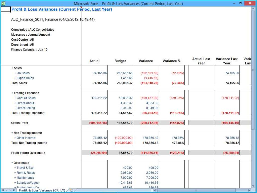 Small business profit and loss template excel militaryalicious small business profit and loss template excel small business profit loss spreadsheet template wajeb Images