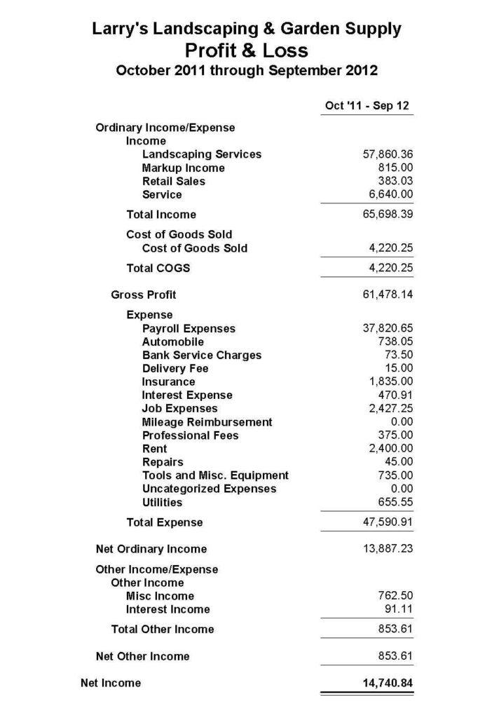 Profit Loss Spreadsheet Template Free