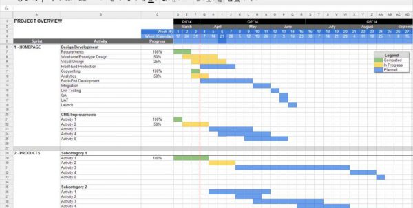 Project Management Excel Spreadsheet Example
