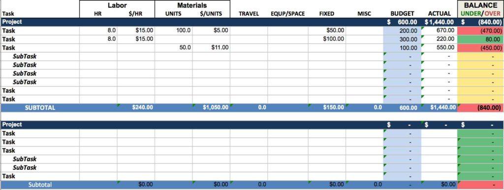 Project Management Spreadsheet Template Google Docs