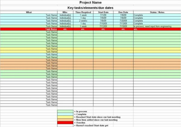 Project Management Template Excel 2