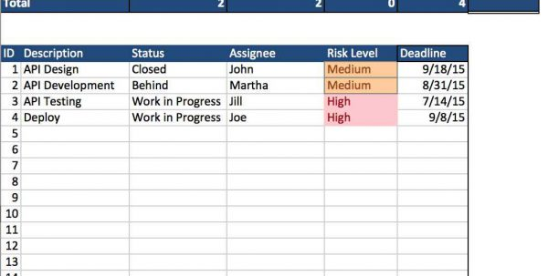 Project Management Worksheet Template