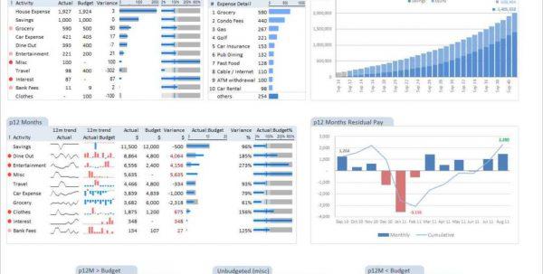 Project Portfolio Management Excel Template