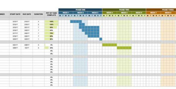 Project Timeline Planner