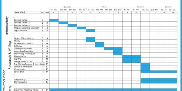 Project Timeline Templates Excel