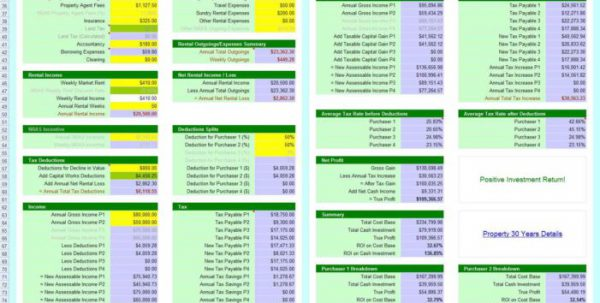 Real Estate Investing Spreadsheet