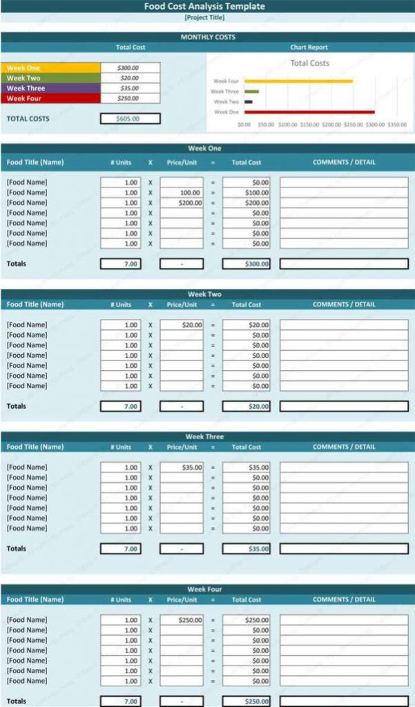 Recipe Cost Spreadsheet Template