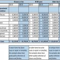 Renovation Cost Spreadsheet Template Renovation Spreadsheet Template Renovation Spreadsheet Spreadsheet Templates for Busines Renovation Spreadsheet Spreadsheet Templates for Busines Renovation Spreadsheet Template