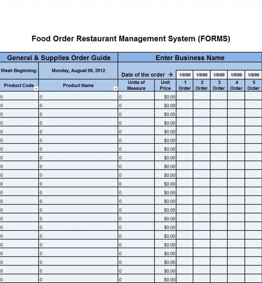 Restaurant Inventory Programs