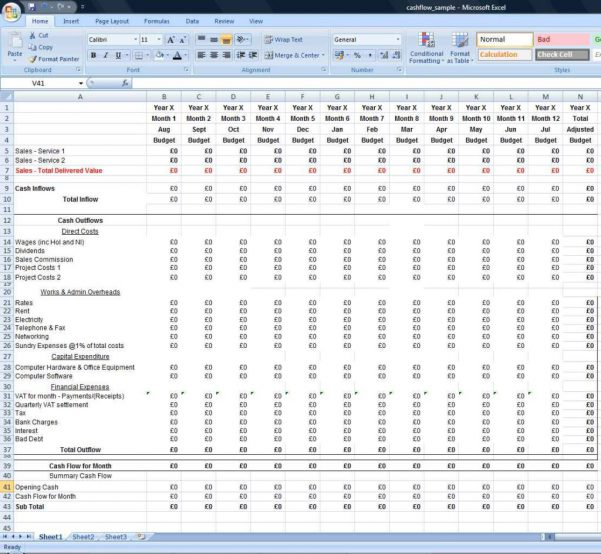 business plan budget forecast spreadsheet