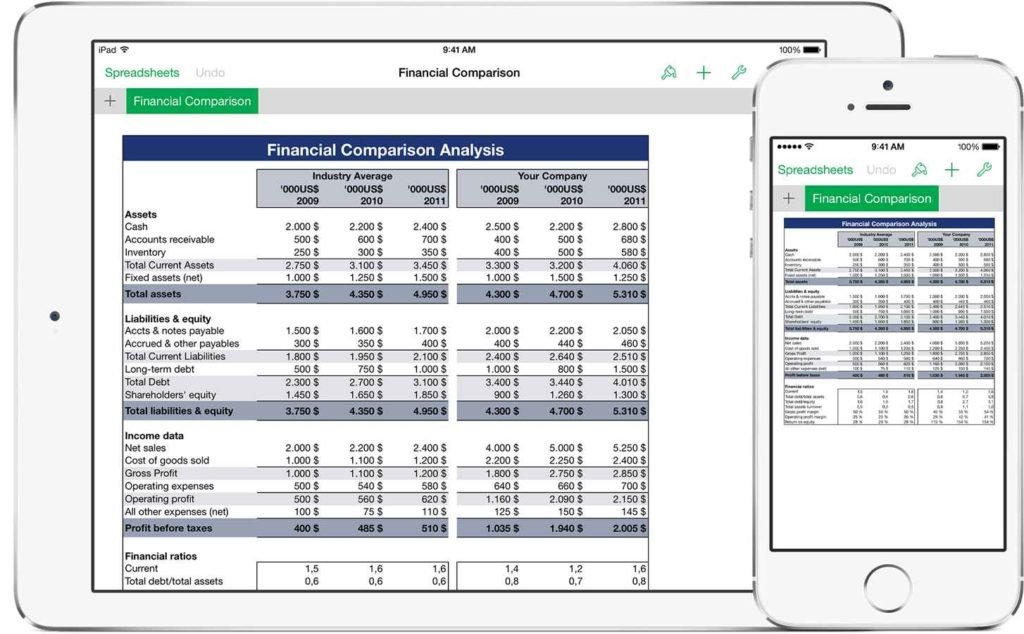 Sales Forecasting Excel Template Free