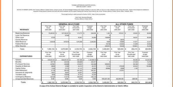 Sample Budget Forecast Spreadsheet Samples Of Budget Spreadsheets