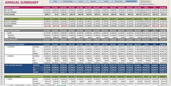 Personal Budget Spreadsheet Excel Sample Budget Spreadsheet Household Sample  Of Monthly Budget Spreadsheet Sample Company Budget ...