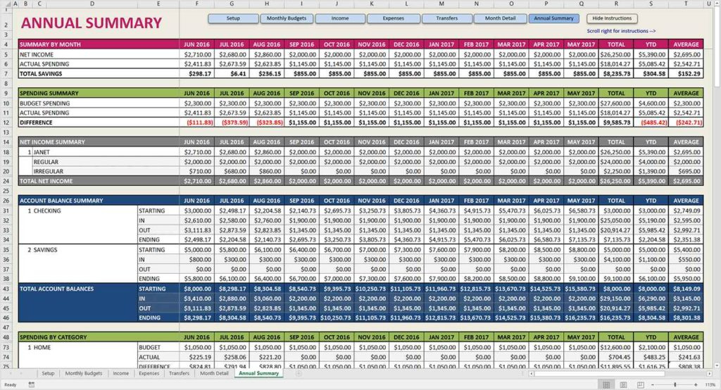 ... Personal Budget Spreadsheet Excel Sample Budget Spreadsheet Household  Sample Of Monthly Budget Spreadsheet Sample Company Budget ...