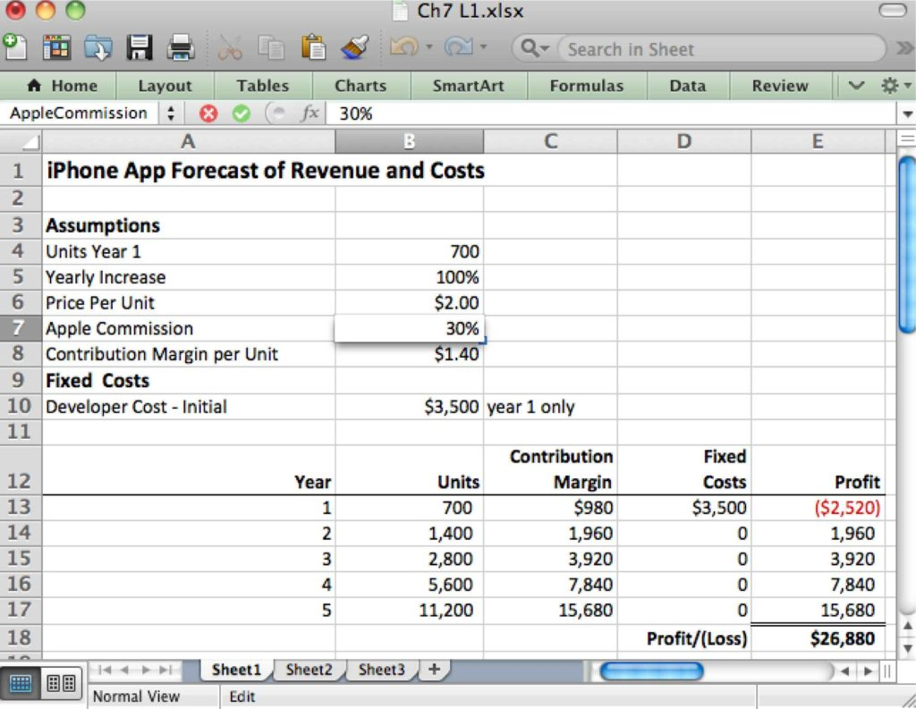 business expense categories spreadsheet