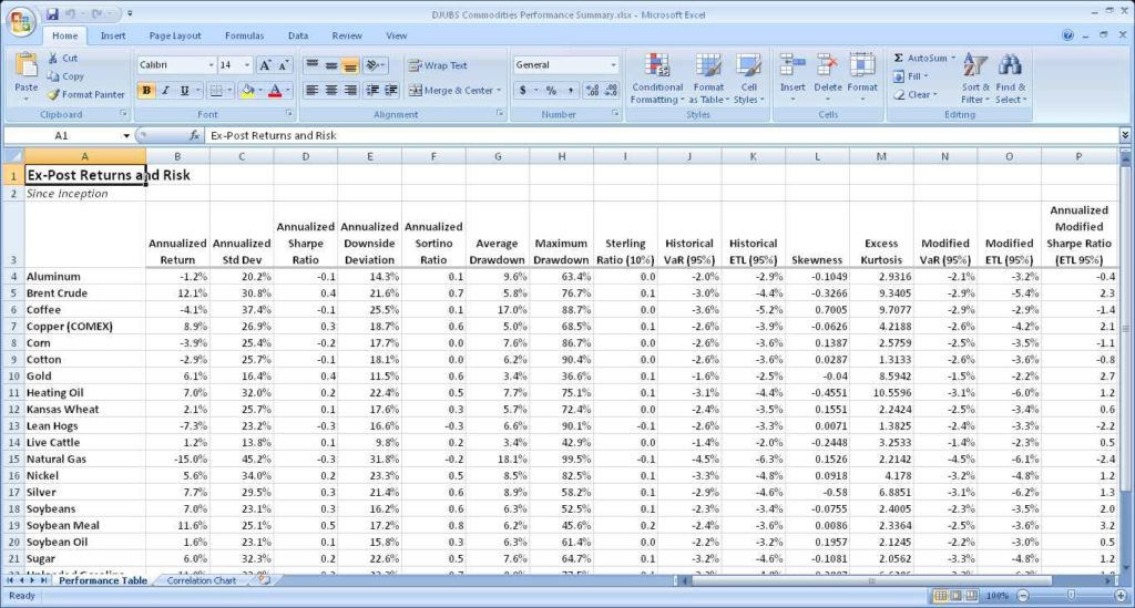 Sample Excel Sheet With Student Data