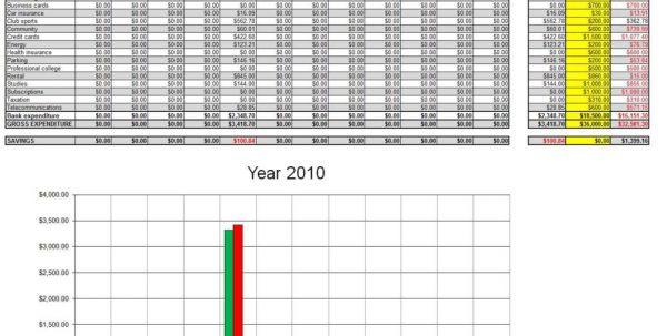 Sample Expense Report Spreadsheet