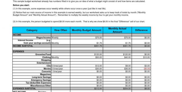 Sample Household Budget Templates