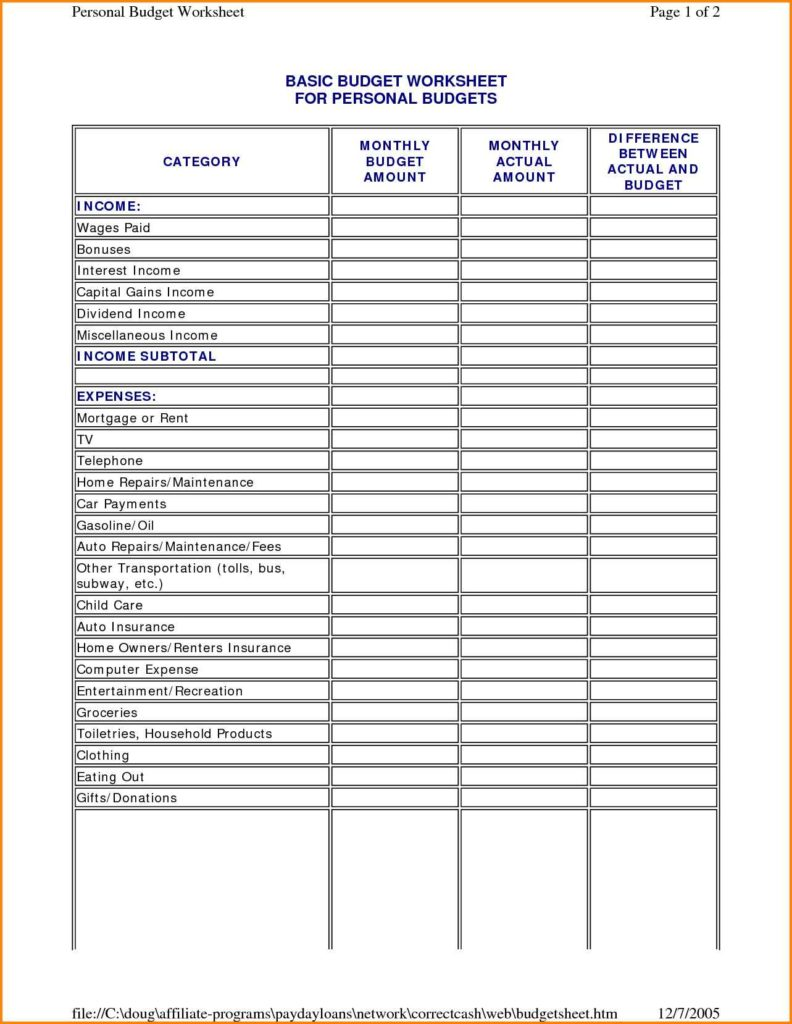 Worksheets Project Budget Worksheet sample it budget spreadsheet free template for non profit organization worksheet excel project