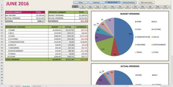 Sample Project Budget Spreadsheet Excel