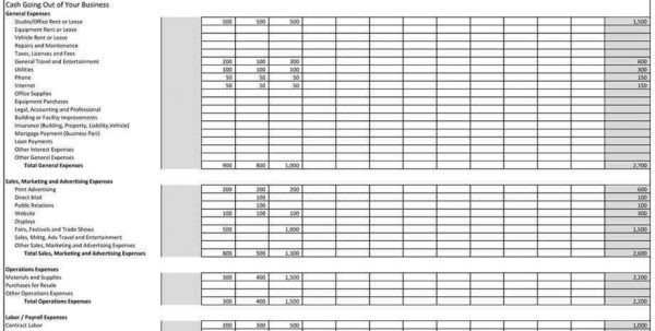 Sample Small Business Expense Spreadsheet