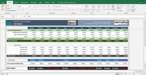 Small Business Profit Loss Spreadsheet Template