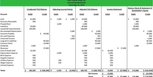 Sole Trader Accounts Spreadsheet Template Free
