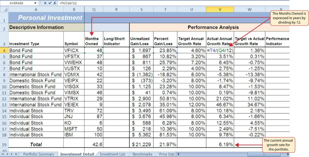 Spreadsheet Simulation Definition