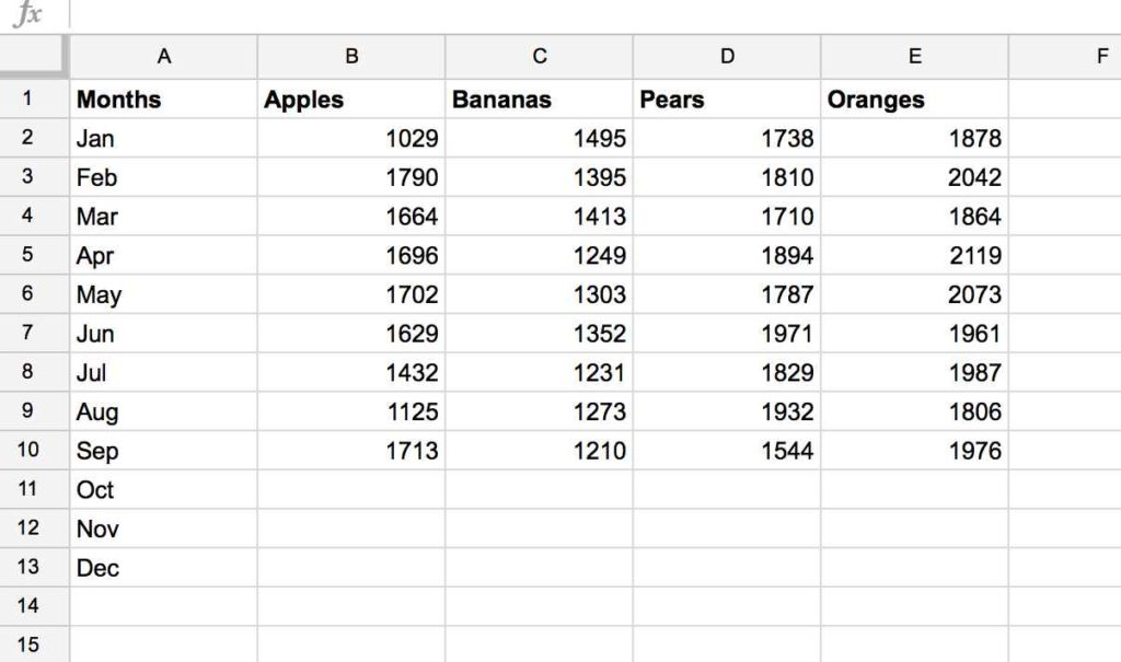 Spreadsheets To Manage Money