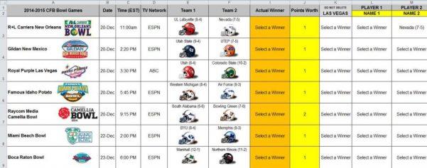 Super Bowl Schedule Date