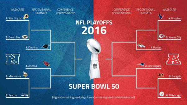 Super Bowl Schedules