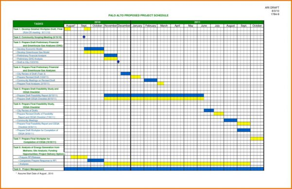 Travel Planner Spreadsheet Template