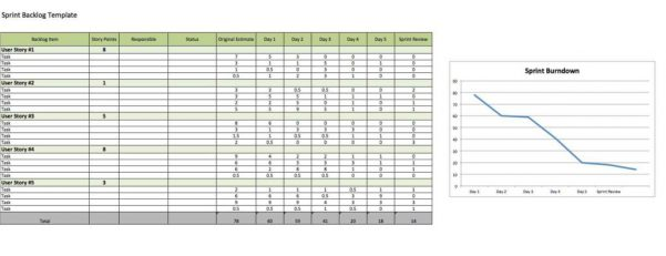 Webelos Requirements Tracking Spreadsheet