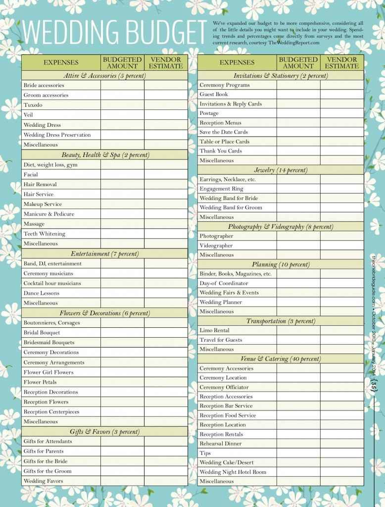 wedding excel spreadsheets