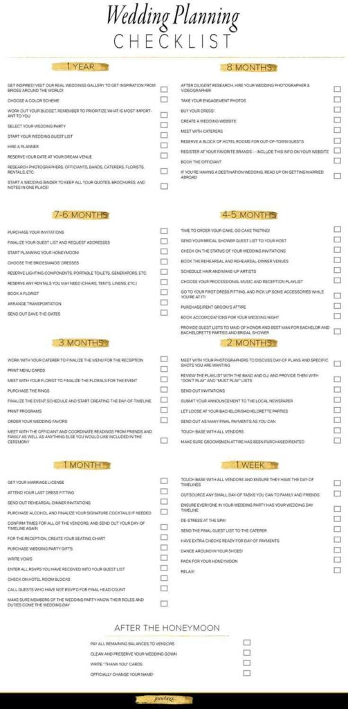 Wedding budget spreadsheet australia wedding budget spreadsheet wedding budget excel templates wedding budget checklist uk wedding budget calculator australia wedding budget spreadsheet template junglespirit Gallery