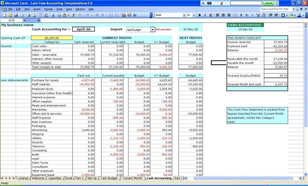 Wedding Budget Spreadsheet Australia