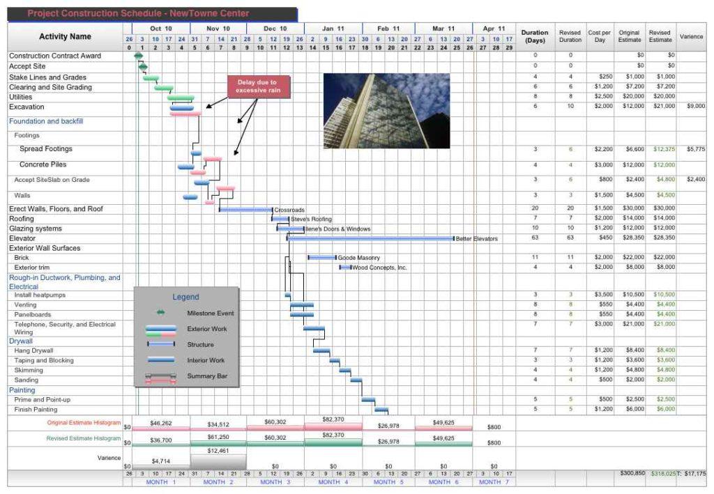 Easy Budget Spreadsheet Template Easy Spreadsheet Templates Budget - Planning timeline template