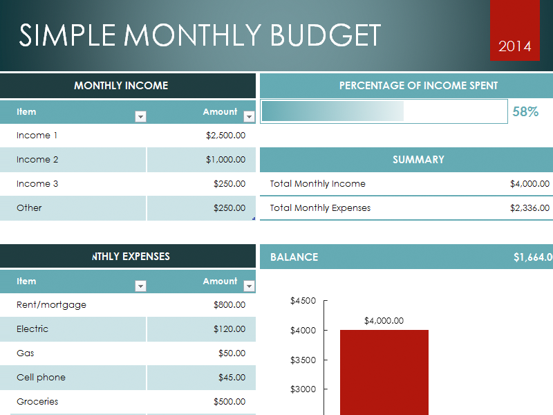 Dave Ramsey Budget Excel Template