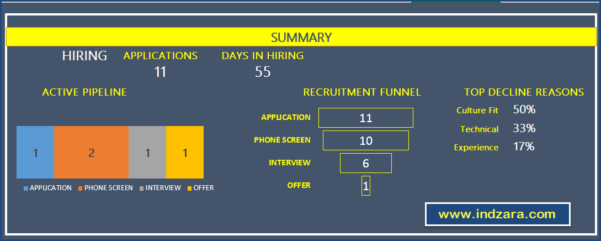 EEOC Applicant Tracking Form