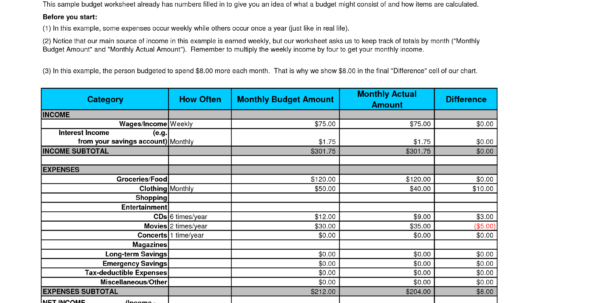 Free Budget Calculator Online Budget Forms Sample Budget Spreadsheet