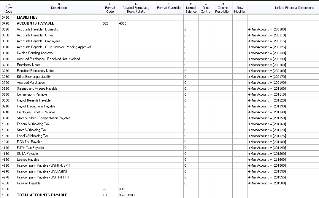 Free Printable Ledger Forms