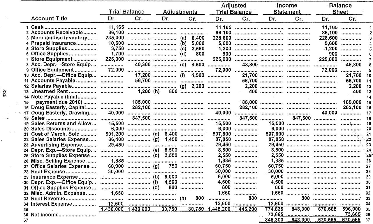 free cash flow spreadsheet template